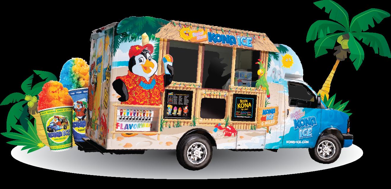 Food Truck Photoshop